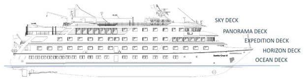 Galapagos-PRO-Santa-Cruz-II-Deckplan1