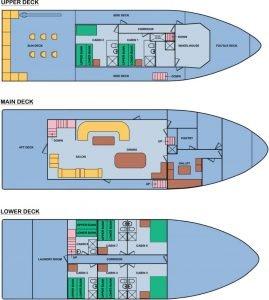 Galapagos-Kreuzfahrt - Deckplan der Cachalote Explorer