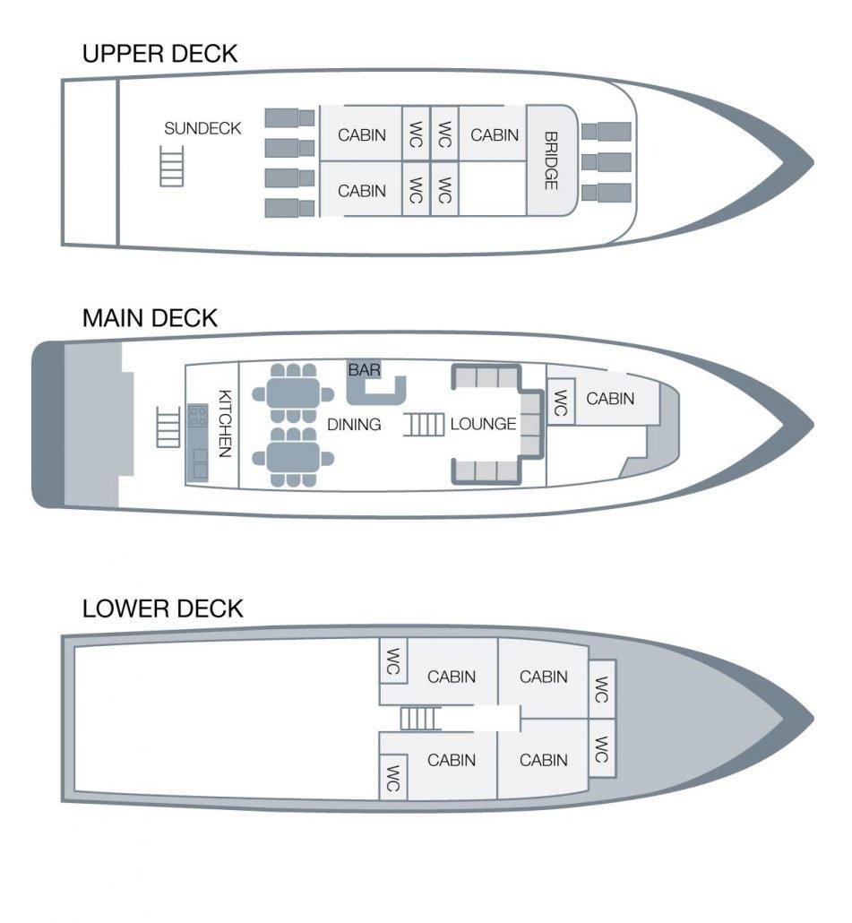 Galapagos-Kreuzfahrt - Deckplan der Motoryacht Eden