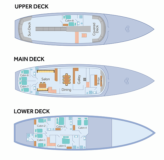 Galapagos-Kreuzfahrt - Deckplan der Beluga
