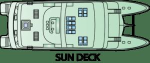 Galapagos PRO Treasure of Galapagos sun deck