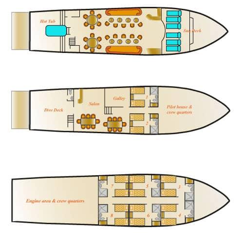 Galapagos PRO Humboldt Explorer Deckplan