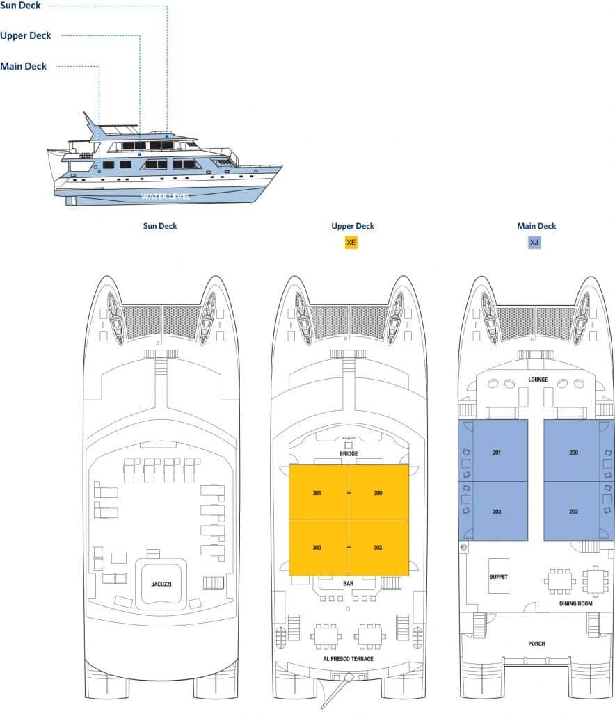 Das Kreuzfahrtschiff Celebrity Xploration hat drei Decks: Das Sun Deck zum Sonnen, das Upper Deck mit Terrasse sowie das Maindeck (Hauptdeck) mit Speisesaal und Lounge.