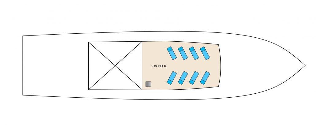 Galapagos-Kreuzfahrt Aqua - Deckplan Sonnendeck