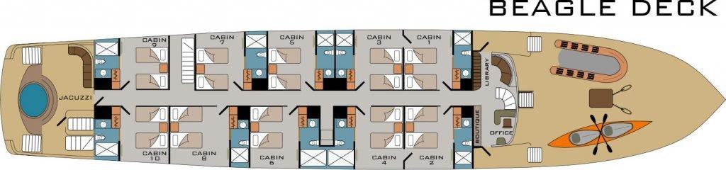 Galapagos-Kreuzfahrt Origin - Deckplan Beagle Deck